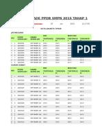 Passing Grade Ppdb Smpn 2015 Tahap 1