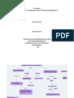 Actividad 2 Mapa Conceptual