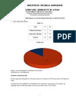 Proyecto guarderia encuestas