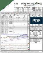 SPY Trading Sheet - Friday, May 7, 2010