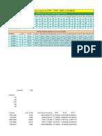 Calculo de TPPF e TMPR de Bomba