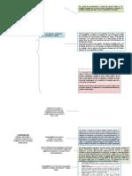 Mapas Conceptual Cap 3