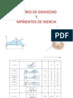 Centros de Gravedad y Momentos de Inercia 2014