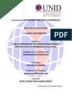 Tarea 2 Propuestas en Materia de Comunicación en Los Programas Educativos.