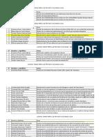 proyectos de grado petroquimica.xlsx
