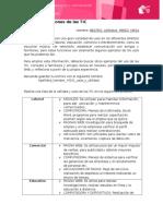 Perezmeza Beatrizadriana M1S1 Usos y Utilidad
