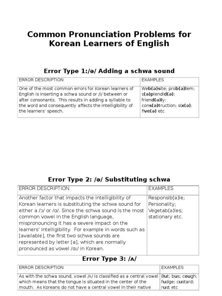 Common Pronunciation Problems For Korean Learners Of English Vowel