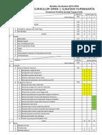 Struktur Kurikulum 2013-2014 NEZOE
