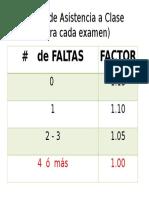 Factor Asistencia