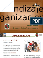 2.3 Aprendizaje Organizacional