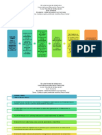 Cartas a quien pretende enseñar.pdf