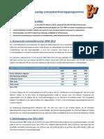 Financiële bijlage VVD Conceptverkiezingsprogramma