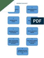 Ruta - Informe Plan Haccp