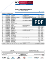 51183 XCO MU Results