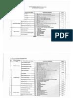 Formasi-Dosen.pdf