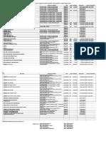 Daftar Produk Demka Di Ekatalog - 2016-03-29