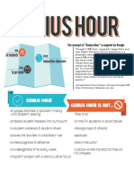 Student Inquiry Project.Genius Hour.Infographic.