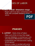 c. Mechanisms of Labor