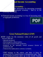 National Income Fundamentals