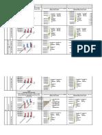 FINAL CHARTS- P Cert 46000.xlsx