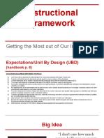 weebly instructional framework pd