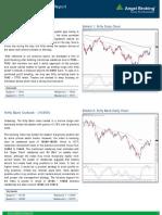 Tech Derivatives DailyReport 210416