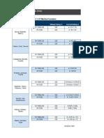 EEE 4 DC Motor Exercise Dataset