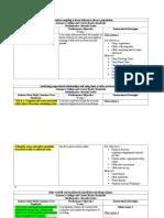 curriculummap-ppe