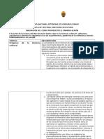 TAREA PARTE MANUEL EVALUACIONES PROPEDEUTICO.docx