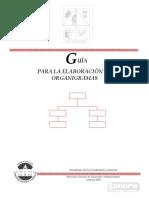 0rganigramas (ejemplos-SPúblico)