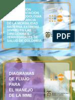 Flujogramas de Manejo en obtetricia