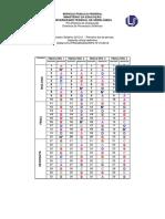 PS20132_Gabarito_Fase1_Dia1_definitivo.pdf
