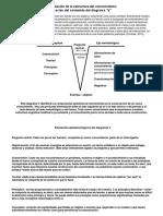 Explicacion de Los Elementosn Del Modelo UVE