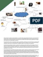 Mapa mental psicología juridica