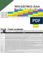 Bloques de Racionamiento Eléctrico Para El Estado Zulia. Año 2016.