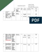 Psicologia 14-15 II Lapso Def