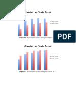 Graficas de Error