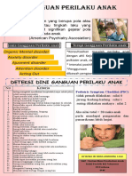 Poster Conduct Disorder