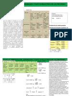 Practica 5.  BBM Precipitacion, separaciony pi.docx
