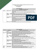 Matriz Competencias Capacidades e Indicadores 6º Grado