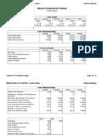 acct 2020 excel budget problem final