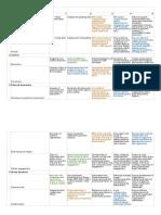 engagement - sheet1