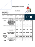 Weekly Curriculum April 25th-29th 2016