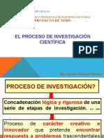 Sesión 2a -  Proyecto de Tesis - Método Científico Tema Situación P y Problema.pptx