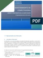U1-1 - Representación de La Información