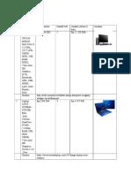 Daftar kebutuhan barang
