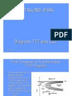 09 TTT-CCT