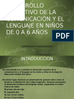 Desarrollo Evolutivo de La Comunicación y El Lenguajeen Niños de 0 a 6 Años.- Unidad 4