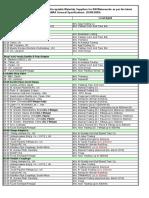 Kahramaa-Approved Vendor List