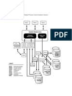 Oracle_Background_Process.docx